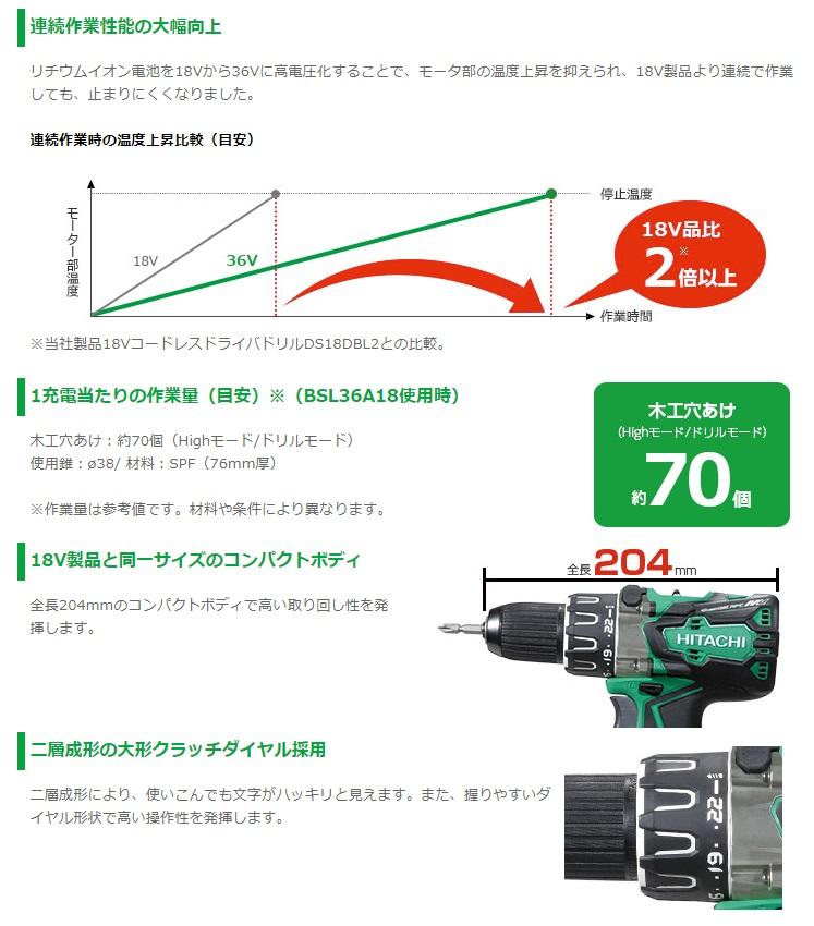 DS36DA