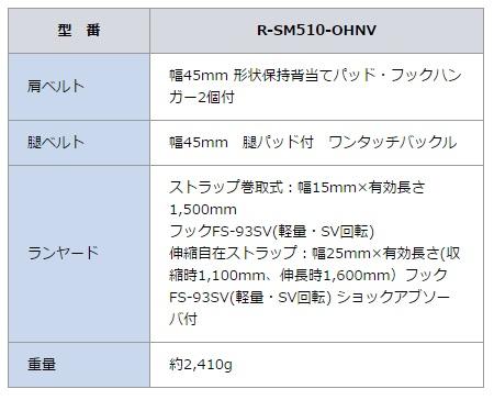 R-SM510-OHNV
