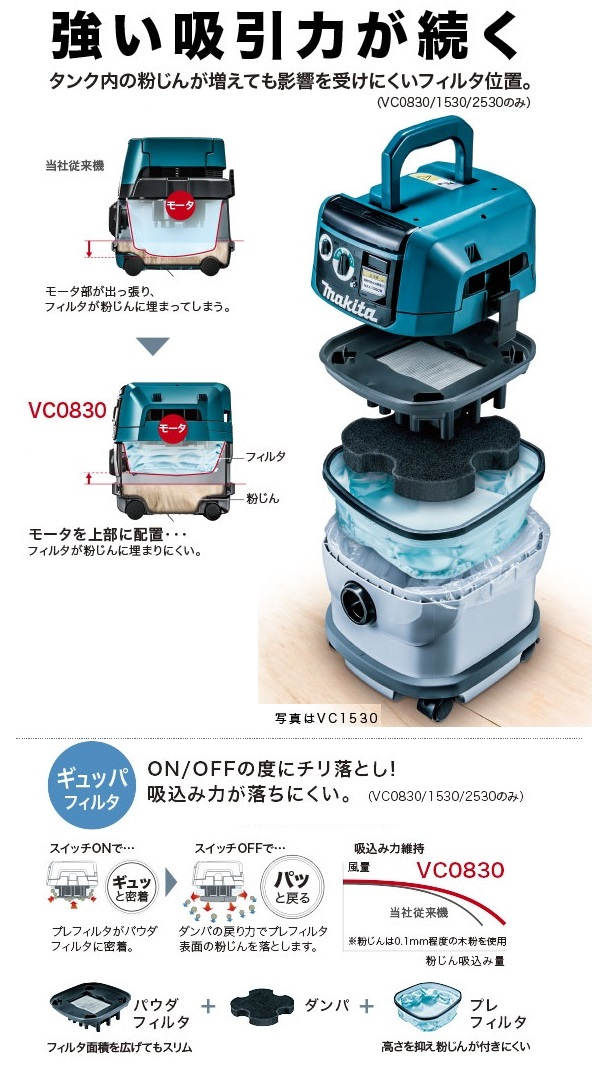 VC0830