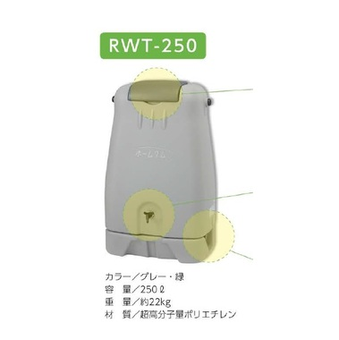 RWT-250